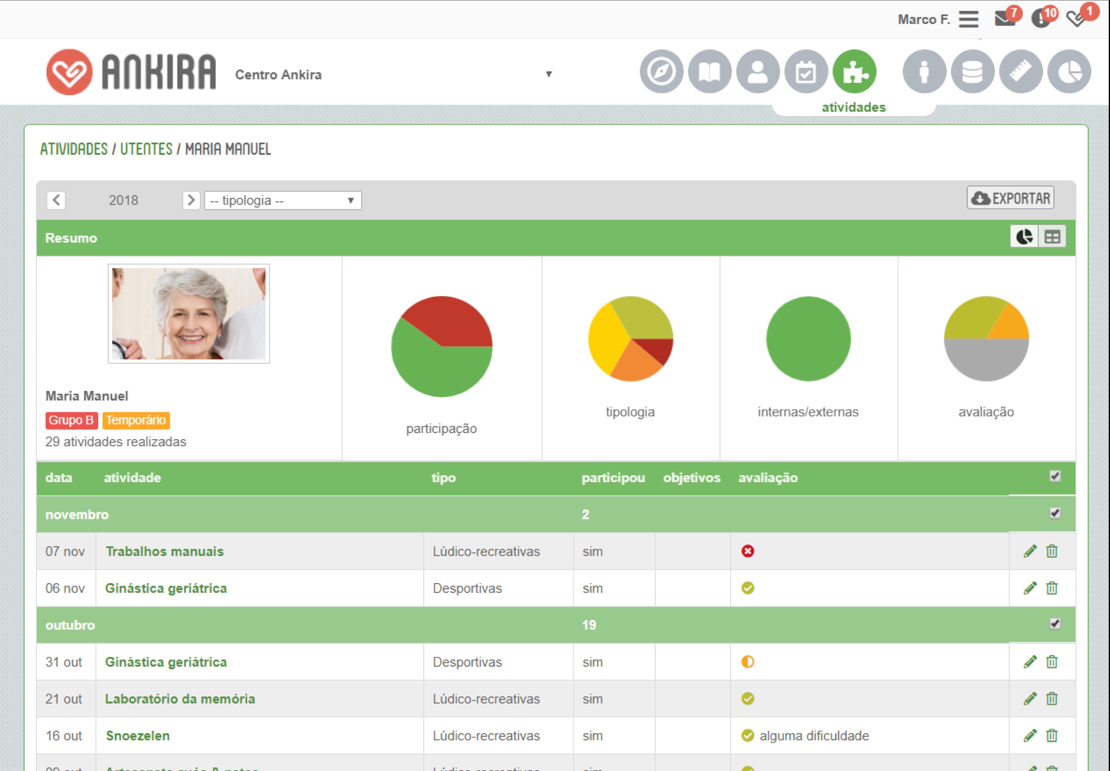 Ecrã com relatório individual das atividades no Ankira