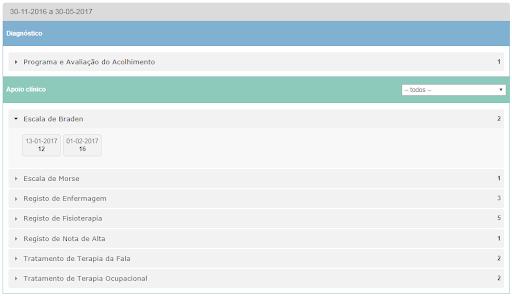 Ecrã da plataforma Ankira nos separadores Evolução e Registos do PII